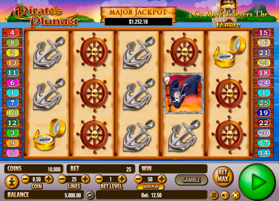 5 Review Game Slot Gratis Tanpa Deposit